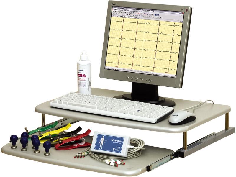 ЭКГ-комплекс с расшифровкой